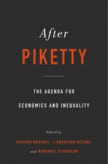 Cover: After Piketty: The Agenda for Economics and Inequality, edited by Heather Boushey, J. Bradford DeLong, and Marshall Steinbaum, from Harvard University Press