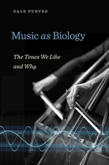 Cover: Music as Biology in HARDCOVER