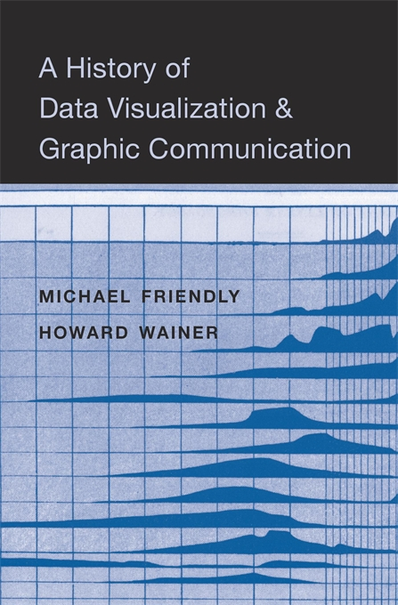 Cover: A History of Data Visualization and Graphic Communication, by Michael Friendly and Howard Wainer, from Harvard University Press